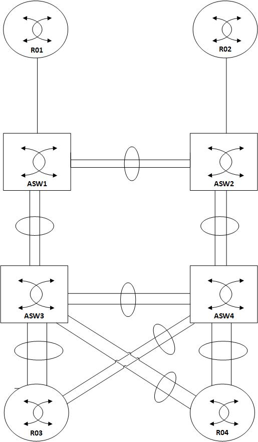 bridge-topology